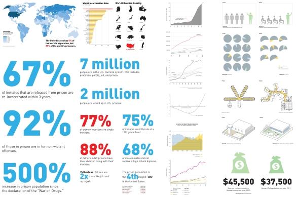 board_statistics.indd